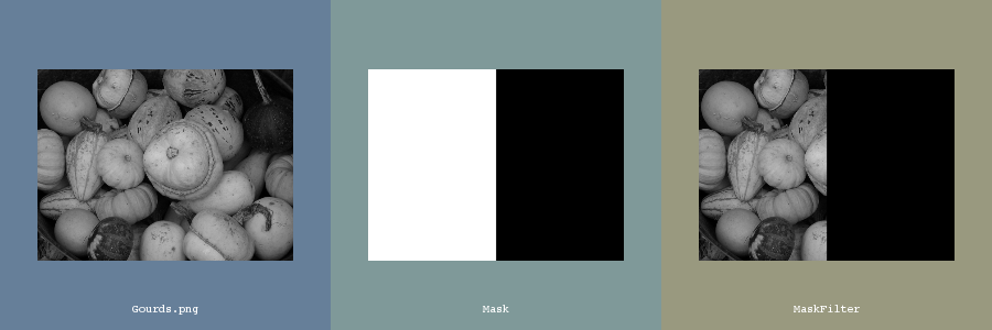ITK/Examples/ImageProcessing/MaskImageFilter - KitwarePublic