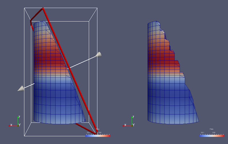 """Figure 8: """"Clip"""" filter used to clip a dataset using an clip plane."""