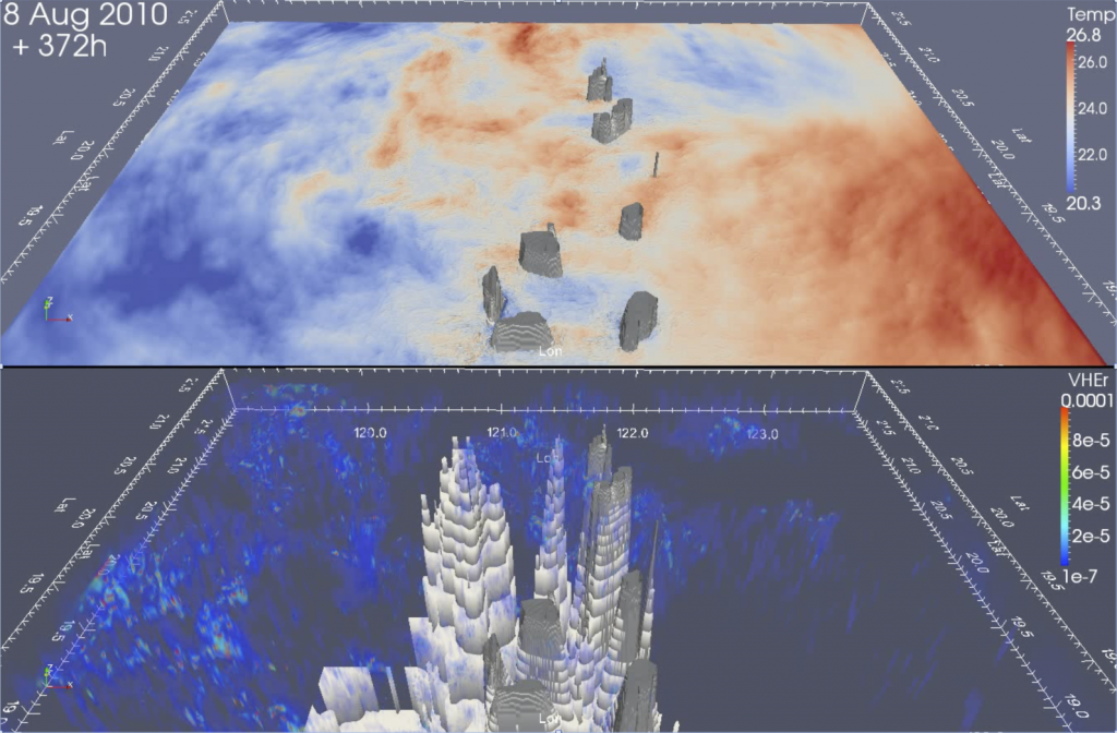 Visualization of MIT General Circulation Model data showing surface temperature, VHEr and bathymetry.