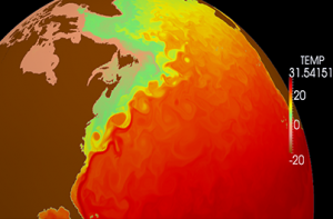 climate_index